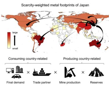 Responsibility of consumers for mining capacity
